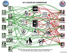 911 cover commissie.PNG