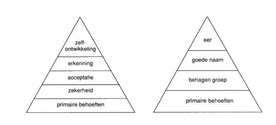 behoeften piramiden.PNG
