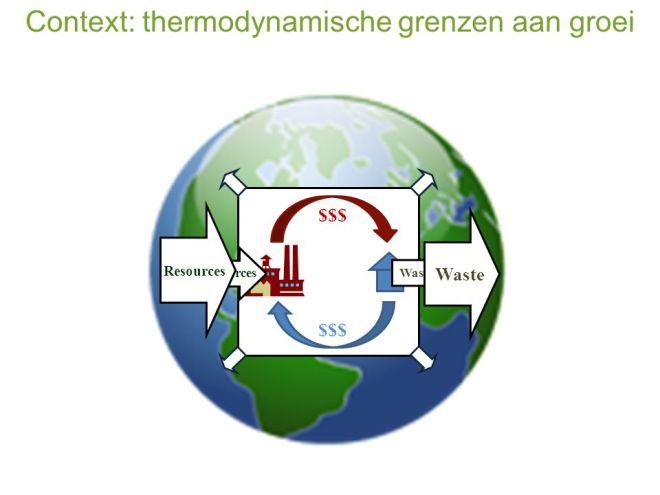Context +thermodynamische+grenzen+aan+groei.jpg
