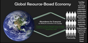 global resourced based