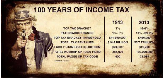 income tax.PNG