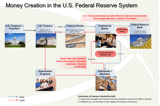 money creation.PNG