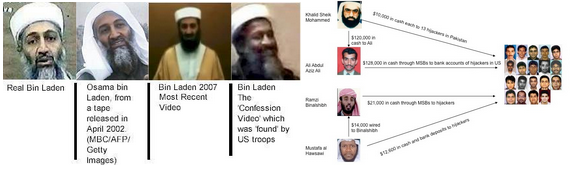 osama connectie.PNG