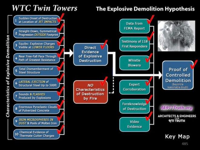 pancake theorie controlled demolition.jpg