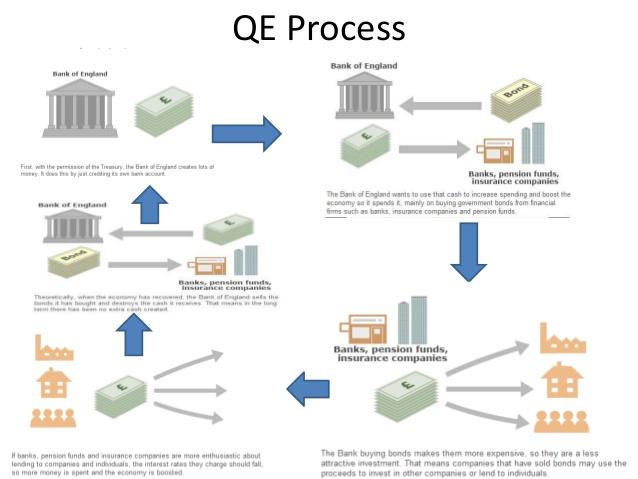 QE proces.jpg