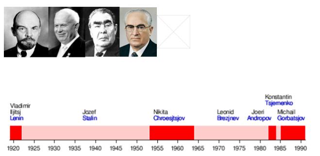 russische presidenten.PNG