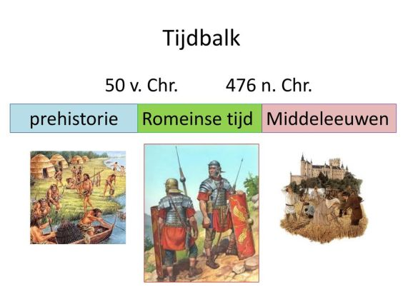 Tijdbalk 50 v. Chr. 476 n. Chr. prehistorie Romeinse tijd Middeleeuwen