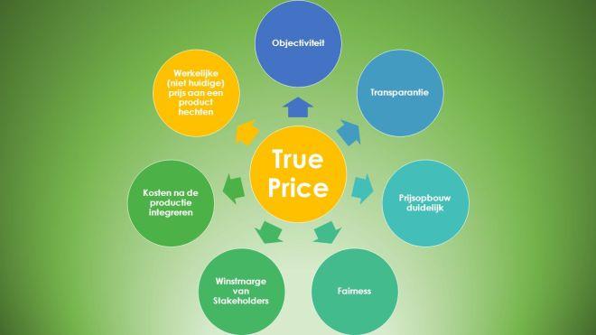 true price.jpg