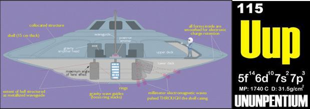 ufo's unumpentium