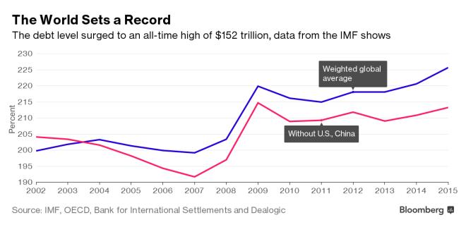 world debt.png
