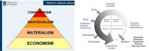 culturele waarden.PNG