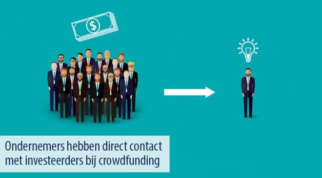 x1501251494891_Ondernemers-hebben-direct-contact-met-investeerders-bij-crowdfunding.jpg.pagespeed.ic.PRONVjNv0D