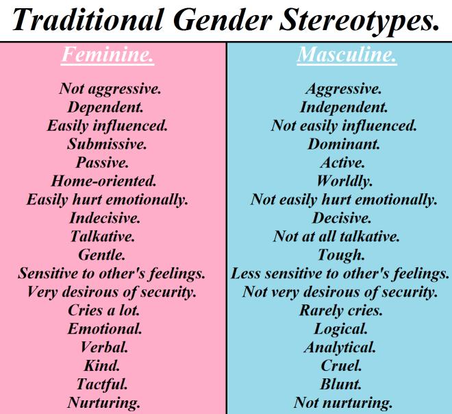 genderverschillen.png
